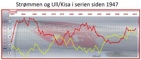 kisa graf